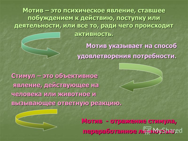Мотив – это психическое явление, ставшее побуждением к действию, поступку или деятельности, или все то, ради чего происходит активность. Мотив указывает на способ удовлетворения потребности. удовлетворения потребности. Стимул – это объективное явлени