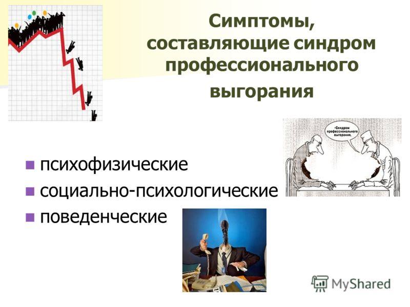 Симптомы, составляющие синдром профессионального выгорания психофизические психофизические социально-психологические социально-психологические поведенческие поведенческие