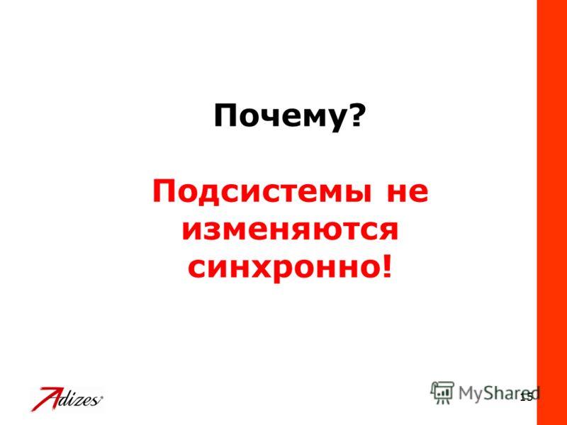 15 Почему? Подсистемы не изменяются синхронно!