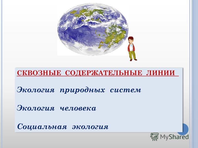 СКВОЗНЫЕ СОДЕРЖАТЕЛЬНЫЕ ЛИНИИ Экология природных систем Экология человека Социальная экология СКВОЗНЫЕ СОДЕРЖАТЕЛЬНЫЕ ЛИНИИ Экология природных систем Экология человека Социальная экология