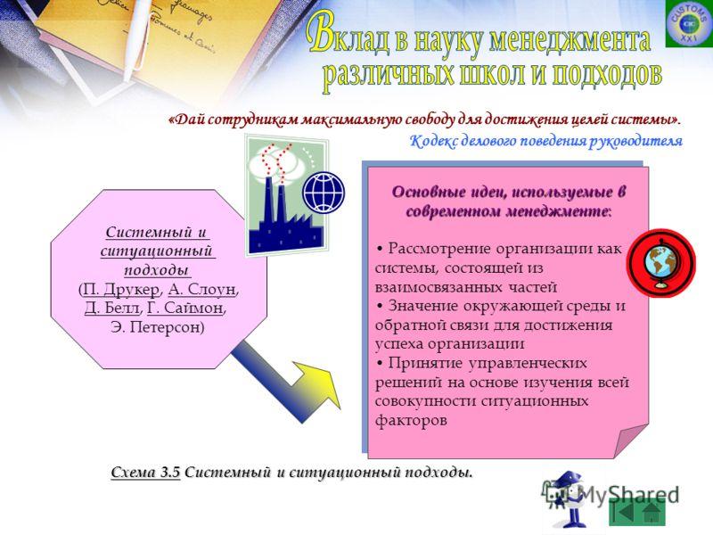 Основные идеи, используемые в современном менеджменте : Рассмотрение организации как системы, состоящей из взаимосвязанных частей Значение окружающей среды и обратной связи для достижения успеха организации Принятие управленческих решений на основе и