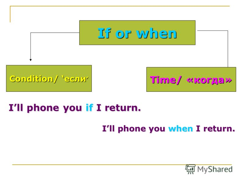 If or when Condition/ если Condition/ если Time/ «когда» Ill phone you if I return. Ill phone you when I return.