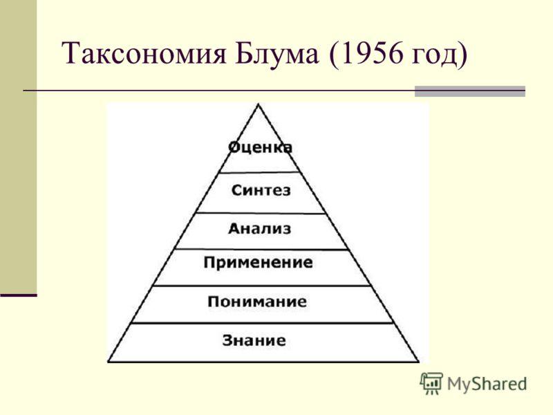 Таксономия Блума (1956 год)
