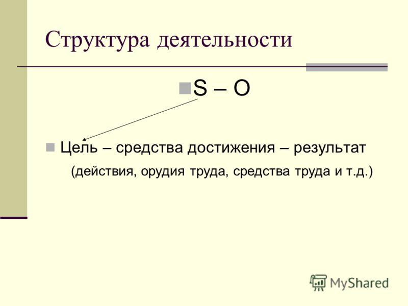 Структура деятельности S – O Цель – средства достижения – результат (действия, орудия труда, средства труда и т.д.)