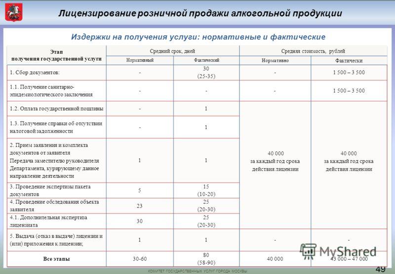 КОМИТЕТ ГОСУДАРСТВЕННЫХ УСЛУГ ГОРОДА МОСКВЫ Лицензирование розничной продажи алкогольной продукции 49 Издержки на получения услуги: нормативные и фактические