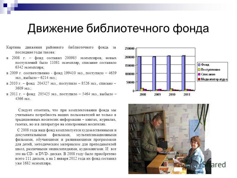 Движение библиотечного фонда Картина движения районного библиотечного фонда за последние годы такова: в 2008 г. – фонд составил 200985 экземпляров, новых поступлений было 11081 экземпляр, списание составило 6342 экземпляра; в 2009 г. соответственно -
