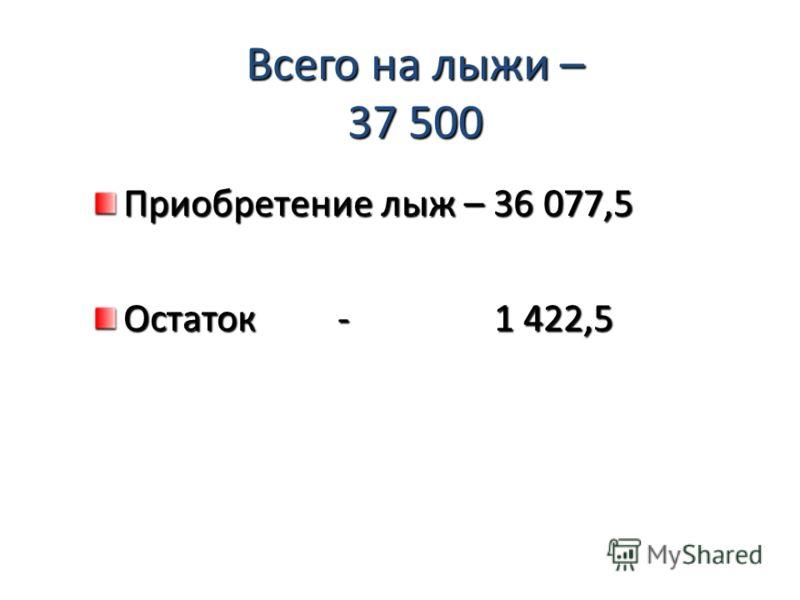 Всего на лыжи – 37 500 Приобретение лыж – 36 077,5 Остаток - 1 422,5