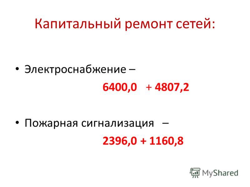 Электроснабжение – 6400,0 + 4807,2 Пожарная сигнализация – 2396,0 + 1160,8 Капитальный ремонт сетей: