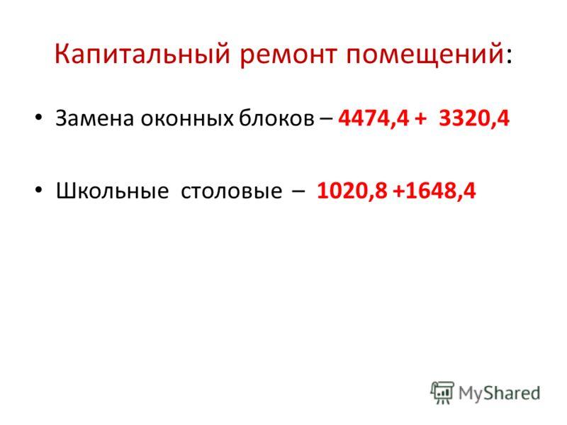 Замена оконных блоков – 4474,4 + 3320,4 Школьные столовые – 1020,8 +1648,4 Капитальный ремонт помещений: