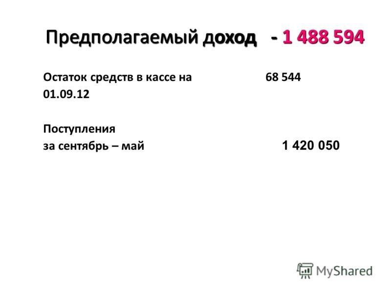 Предполагаемый доход - 1 488 594 Предполагаемый доход - 1 488 594 Остаток средств в кассе на 68 544 01.09.12Поступления за сентябрь – май за сентябрь – май 1 420 050