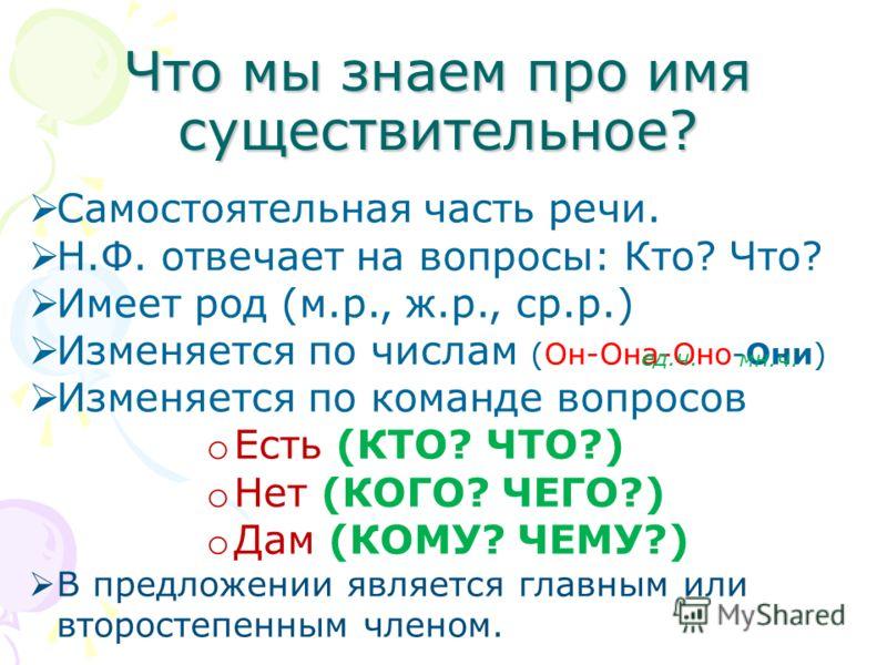 Что мы знаем про имя существительное? Самостоятельная часть речи. Н.Ф. отвечает на вопросы: Кто? Что? Имеет род (м.р., ж.р., ср.р.) Изменяется по числам (Он-Она-Оно-Они) Изменяется по команде вопросов o Есть (КТО? ЧТО?) o Нет (КОГО? ЧЕГО?) o Дам (КОМ