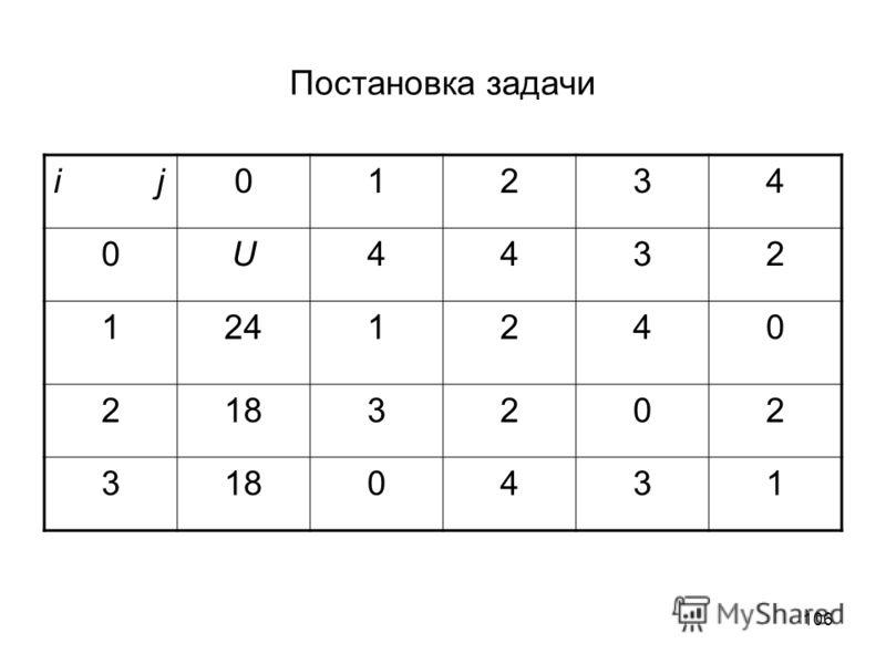 106 Постановка задачи i j01234 0U4432 1241240 2183202 3 0431