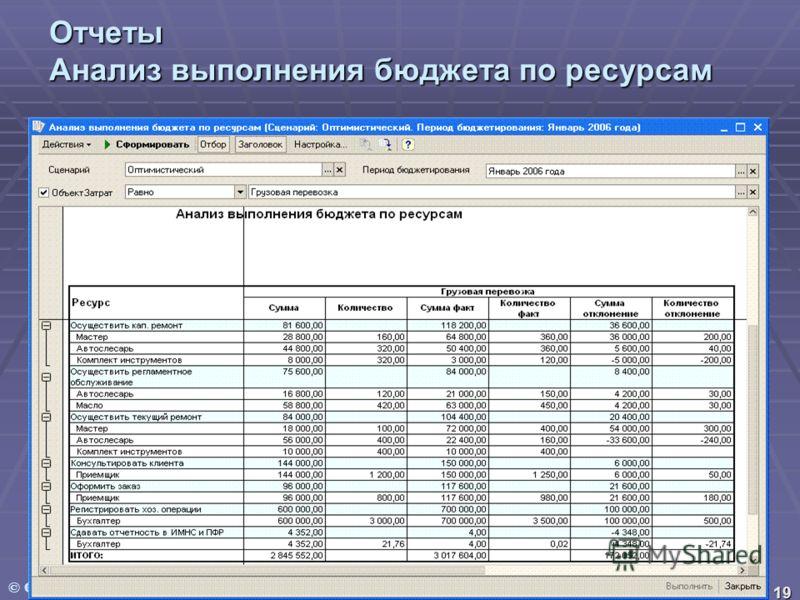 © ООО Фирма «ВИП Анатех» 19 Отчеты Анализ выполнения бюджета по ресурсам