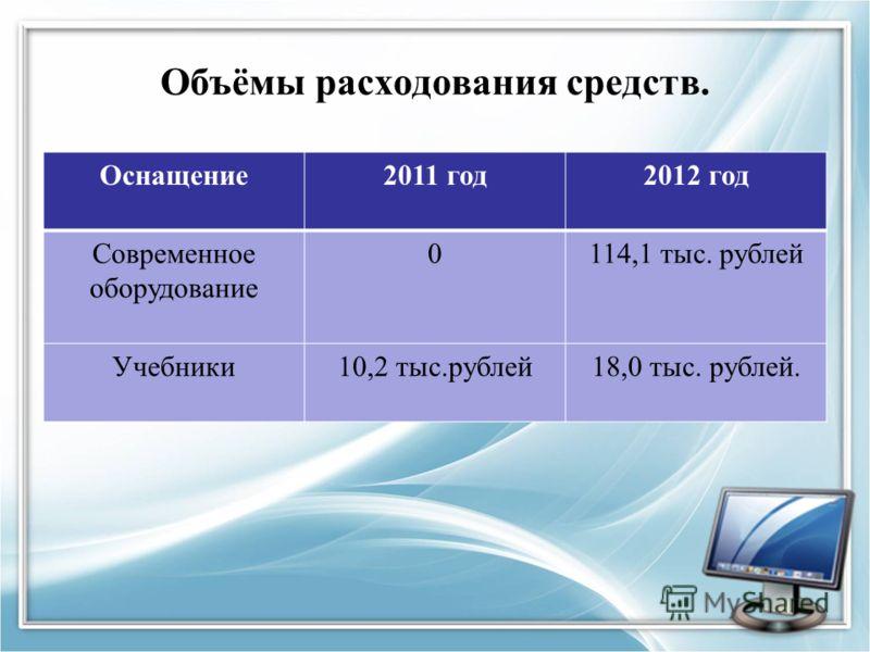 Объёмы расходования средств. Оснащение2011 год2012 год Современное оборудование 0114,1 тыс. рублей Учебники10,2 тыс.рублей18,0 тыс. рублей.
