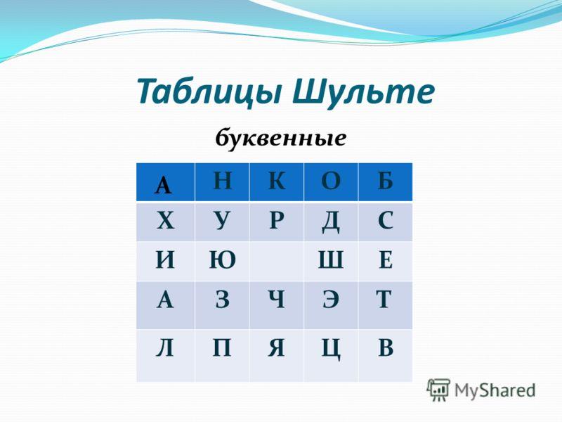 Таблицы Шульте буквенные НКОБ ХУРДС ИЮШЕ АЗЧЭТ ЛПЯЦВ А