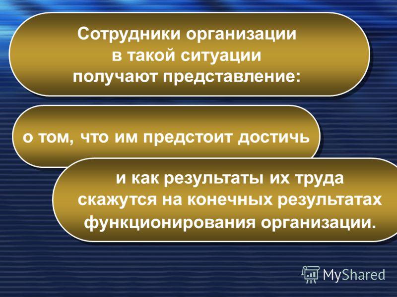 миссия организации определение критерии