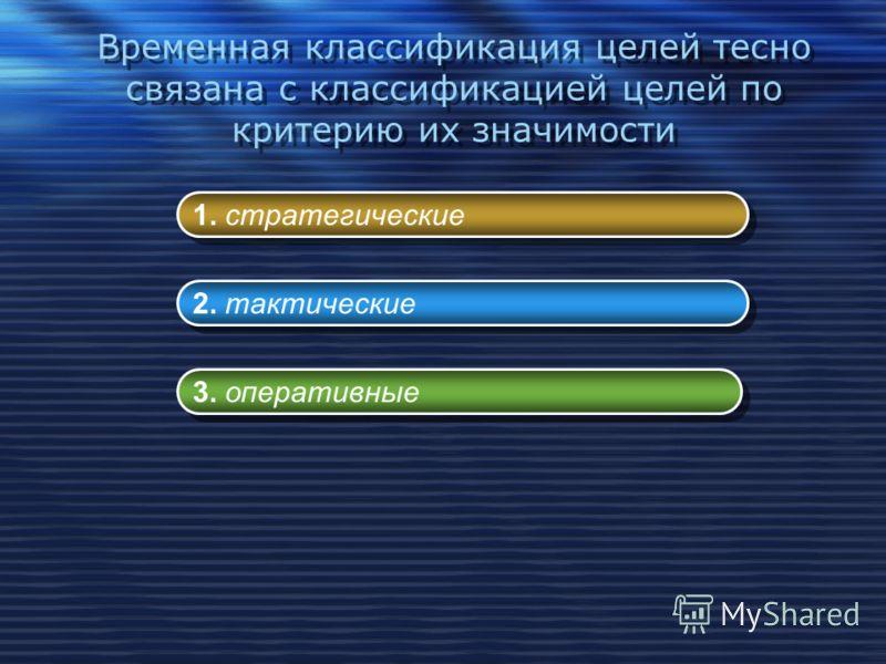 Временная классификация целей тесно связана с классификацией целей по критерию их значимости 1. стратегические 2. тактические 3. оперативные