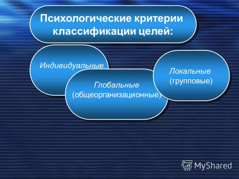 Психологические критерии классификации целей: Психологические критерии классификации целей: Индивидуальные Глобальные (общеорганизационные) Глобальные (общеорганизационные) Локальные (групповые) Локальные (групповые)