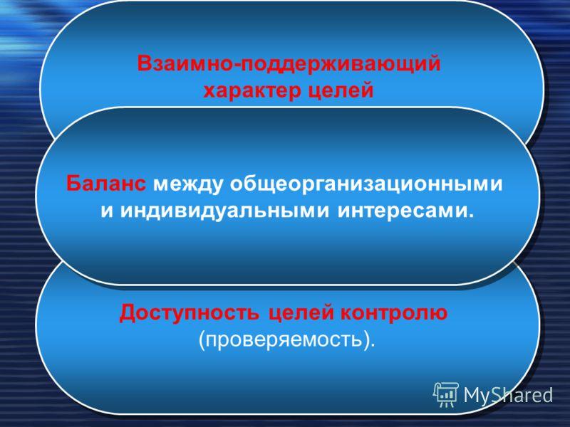 Взаимно-поддерживающий характер целей подразделений, целевое единство Взаимно-поддерживающий характер целей подразделений, целевое единство Доступность целей контролю (проверяемость). Доступность целей контролю (проверяемость). Баланс между общеорган