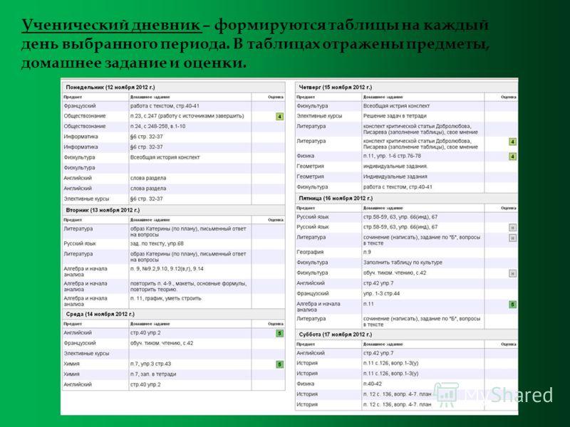 Ученический дневник – формируются таблицы на каждый день выбранного периода. В таблицах отражены предметы, домашнее задание и оценки.