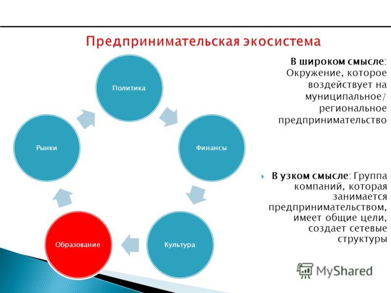В узком смысле: Группа компаний, которая занимается предпринимательством, имеет общие цели, создает сетевые структуры ПолитикаФинансыКультураОбразованиеРынки В широком смысле: Окружение, которое воздействует на муниципальное/ региональное предпринима
