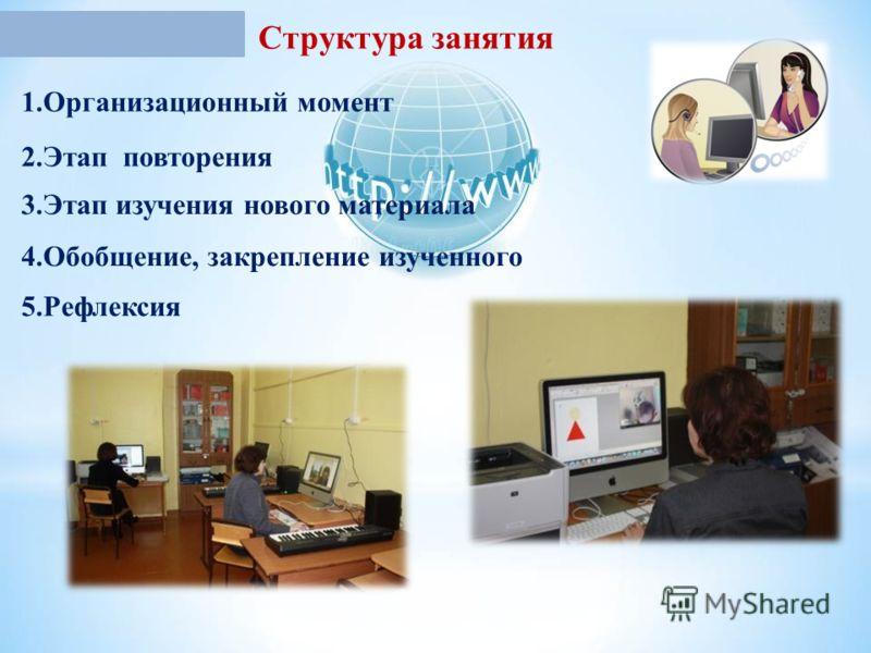 Структура занятия 1.Организационный момент 2.Этап повторения 3.Этап изучения нового материала 4.Обобщение, закрепление изученного 5.Рефлексия