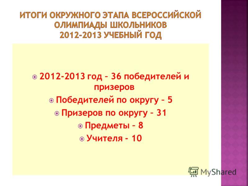 2012-2013 год – 36 победителей и призеров Победителей по округу – 5 Призеров по округу – 31 Предметы – 8 Учителя - 10