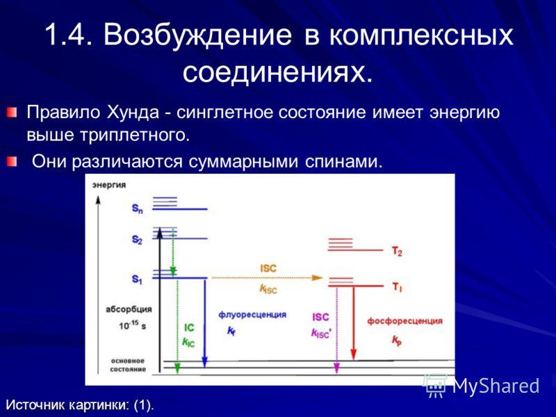 1.4. Возбуждение в комплексных соединениях. Правило Хунда - синглетное состояние имеет энергию выше триплетного. Они различаются суммарными спинами. Источник картинки: (1).