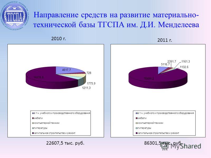 Направление средств на развитие материально- технической базы ТГСПА им. Д.И. Менделеева 2010 г. 2011 г. 22607,5 тыс. руб.86301,5 тыс. руб.