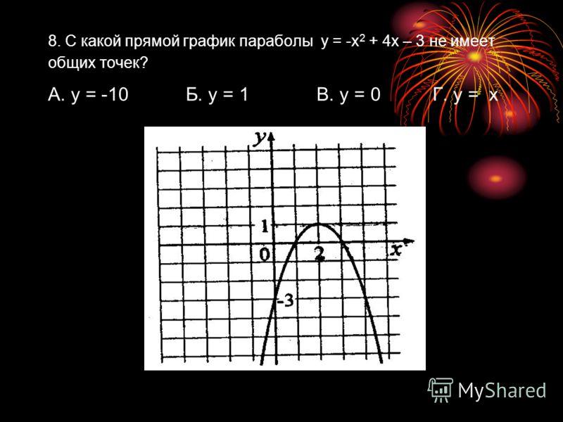 8. С какой прямой график параболы y = -x 2 + 4х – 3 не имеет общих точек? A. y = -10 Б. у = 1 В. у = 0 Г. у = х