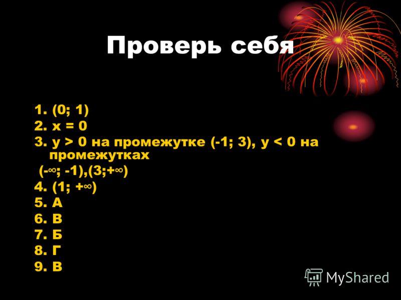 Проверь себя 1. (0; 1) 2. х = 0 3. y > 0 на промежутке (-1; 3), y < 0 на промежутках (-; -1),(3;+) 4. (1; +) 5. А 6. В 7. Б 8. Г 9. В