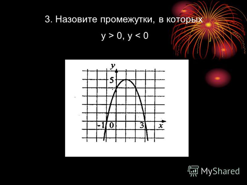 3. Назовите промежутки, в которых y > 0, y < 0