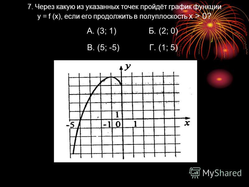 7. Через какую из указанных точек пройдёт график функции y = f (x), если его продолжить в полуплоскость x > 0? А. (3; 1) Б. (2; 0) В. (5; -5) Г. (1; 5)