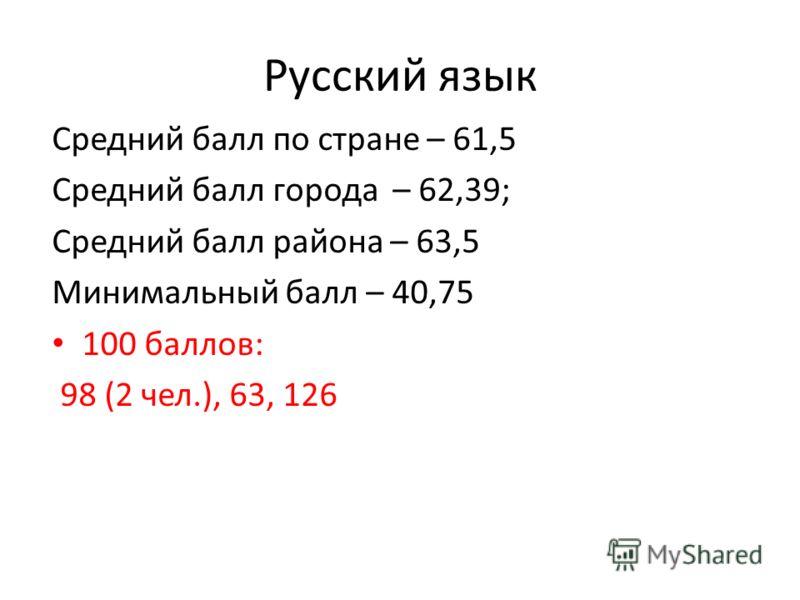 Русский язык Средний балл по стране – 61,5 Средний балл города – 62,39; Средний балл района – 63,5 Минимальный балл – 40,75 100 баллов: 98 (2 чел.), 63, 126