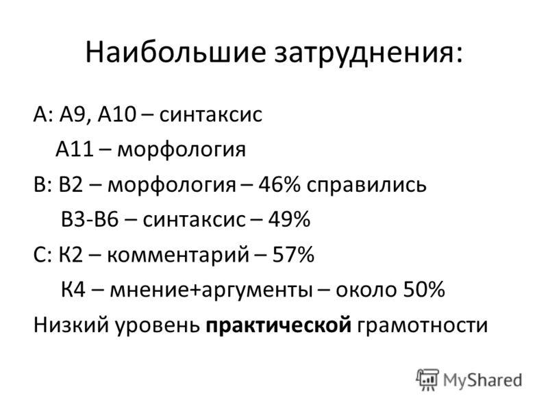 Наибольшие затруднения: А: А9, А10 – синтаксис А11 – морфология В: В2 – морфология – 46% справились В3-В6 – синтаксис – 49% С: К2 – комментарий – 57% К4 – мнение+аргументы – около 50% Низкий уровень практической грамотности