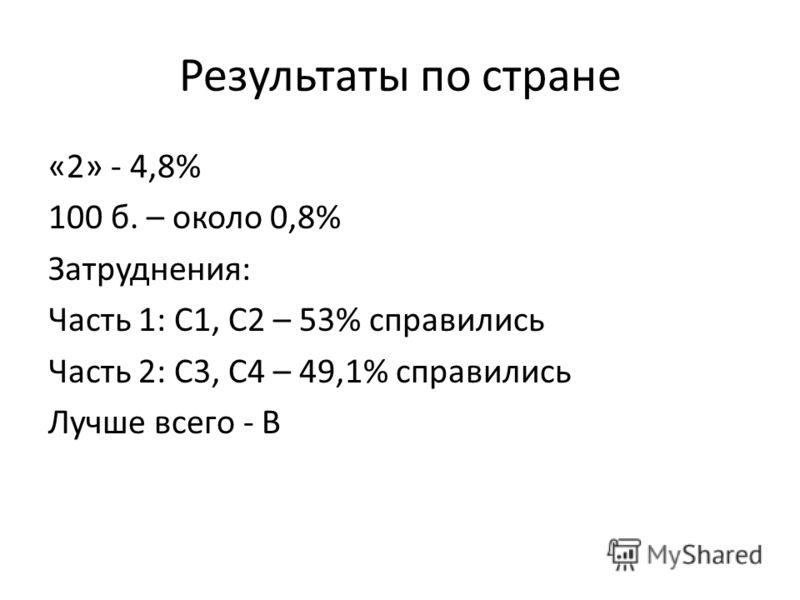 Результаты по стране «2» - 4,8% 100 б. – около 0,8% Затруднения: Часть 1: С1, С2 – 53% справились Часть 2: С3, С4 – 49,1% справились Лучше всего - В