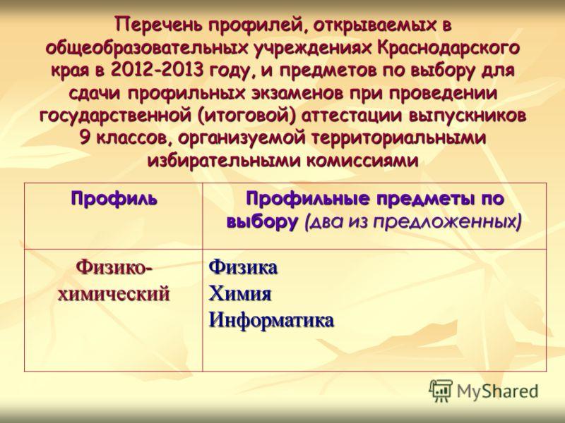 Перечень профилей, открываемых в общеобразовательных учреждениях Краснодарского края в 2012-2013 году, и предметов по выбору для сдачи профильных экзаменов при проведении государственной (итоговой) аттестации выпускников 9 классов, организуемой терри