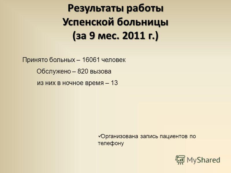 Результаты работы Успенской больницы (за 9 мес. 2011 г.) Организована запись пациентов по телефону Принято больных – 16061 человек Обслужено – 820 вызова из них в ночное время – 13