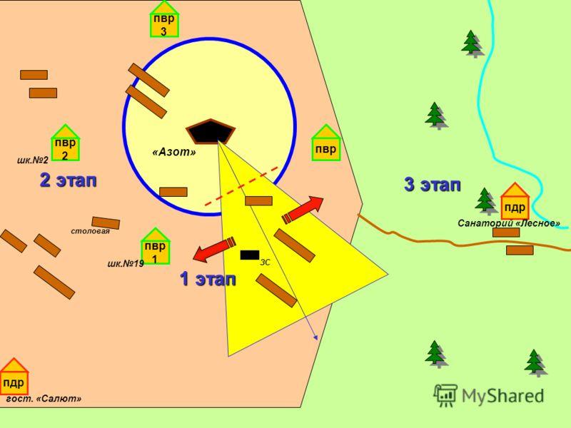 проведениеэвакуации 1 этап самостоятельный выход из опасной зоны (ЗХЗ) 3 этап 2 этап размещение в ПДР возвращение к местам проживания укрытие в помещениях с их герметизацией размещение на ПВР вывоз (вывод) из опасной зоны (ЗХЗ)