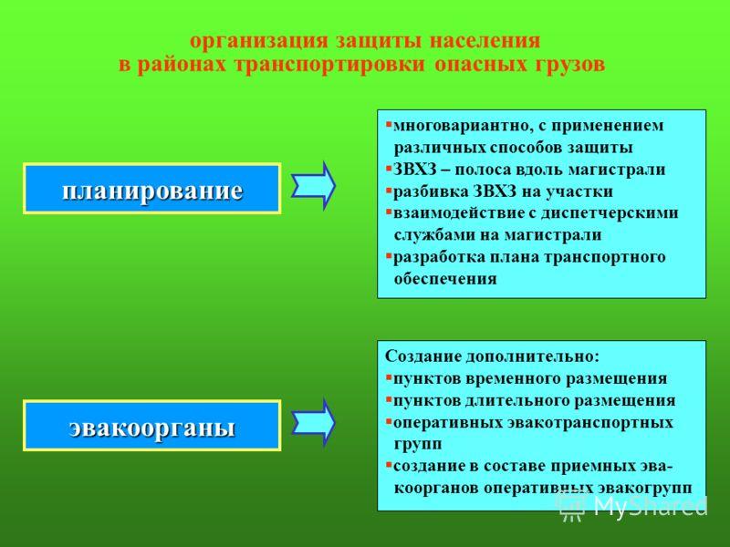 Схема проведения эвакуации (при транспортных авариях с выбросами АХОВ) ПВР ПДР ПВР ПВР 1 этап самостоя тельный выход 3 этап размеще- ние в ПДР 2 этап размеще- ние на ПВР
