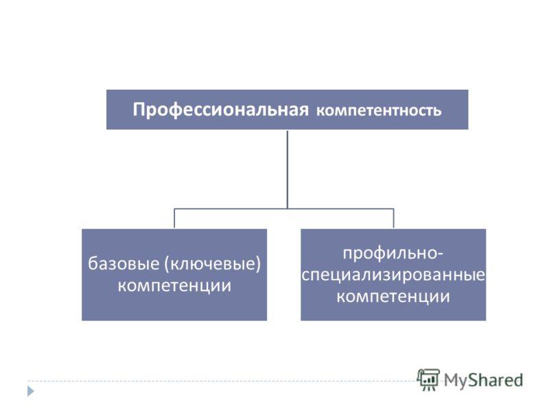 Профессиональная компетентность базовые ( ключевые ) компетенции профильно - специализированные компетенции