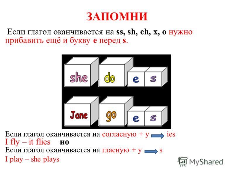 ЗАПОМНИ Если глагол оканчивается на ss, sh, ch, x, o нужно прибавить ещё и букву e перед s. Если глагол оканчивается на согласную + y ies I fly – it flies но Если глагол оканчивается на гласную + y s I play – she plays