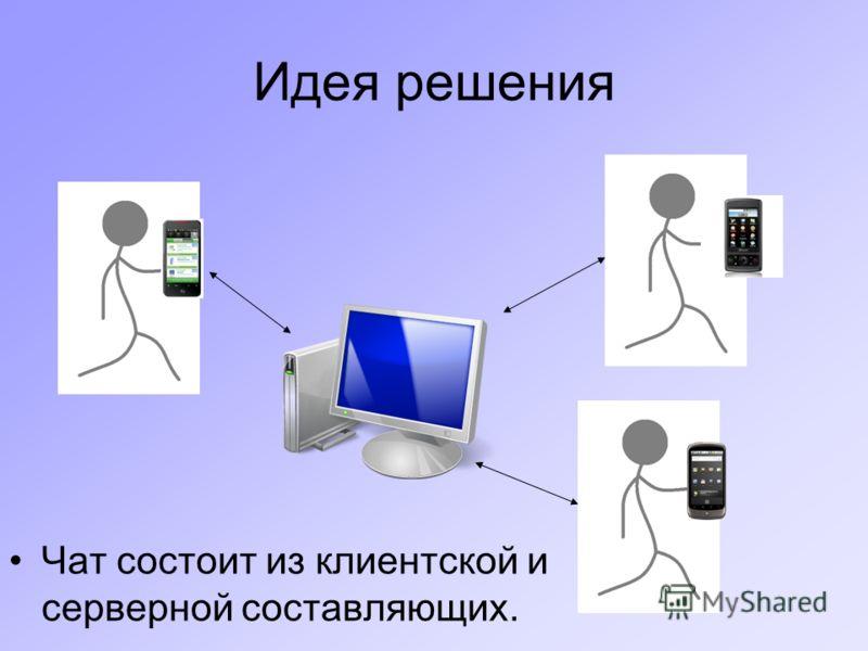 Чат состоит из клиентской и серверной составляющих. Идея решения
