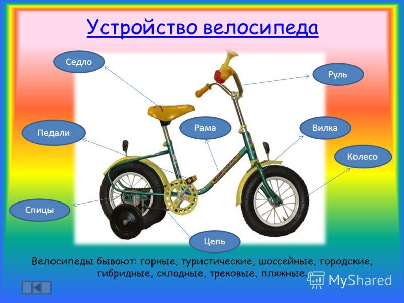Устройство велосипеда Велосипеды бывают: горные, туристические, шоссейные, городские, гибридные, складные, трековые, пляжные. Седло Педали Цепь Колесо ВилкаРама Спицы Руль