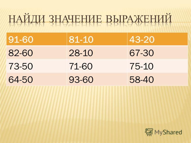 91-6081-1043-20 82-6028-1067-30 73-5071-6075-10 64-5093-6058-40