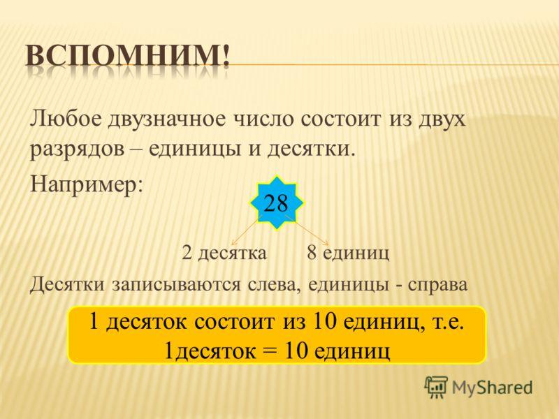 Любое двузначное число состоит из двух разрядов – единицы и десятки. Например: 2 десятка 8 единиц Десятки записываются слева, единицы - справа 28 1 десяток состоит из 10 единиц, т.е. 1десяток = 10 единиц