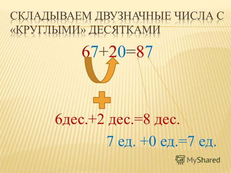 67+20=87 6дес.+2 дес.=8 дес. 7 ед. +0 ед.=7 ед.