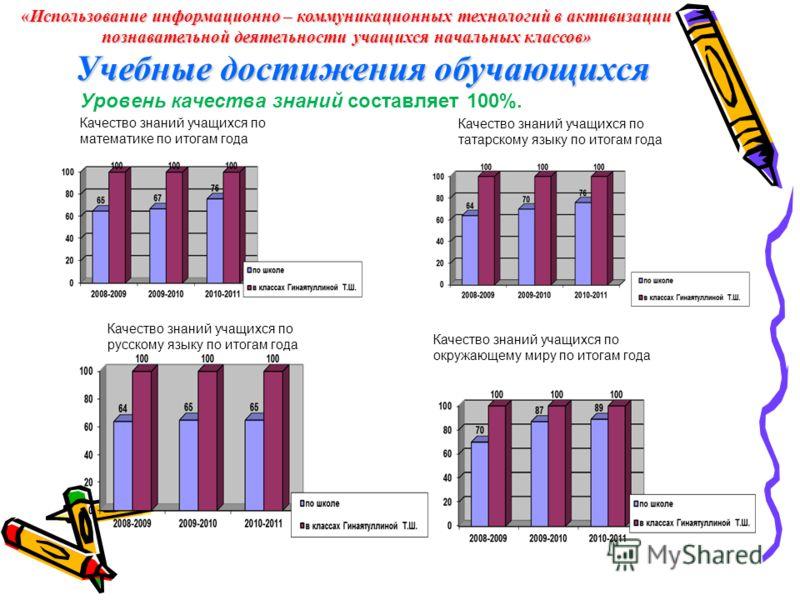 «Использование информационно – коммуникационных технологий в активизации познавательной деятельности учащихся начальных классов» Учебные достижения обучающихся Уровень качества знаний составляет 100%. Качество знаний учащихся по русскому языку по ито