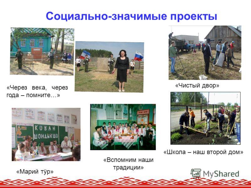 «Через века, через года – помните…» «Школа – наш второй дом» «Чистый двор» Социально-значимые проекты «Марий тÿр» «Вспомним наши традиции»