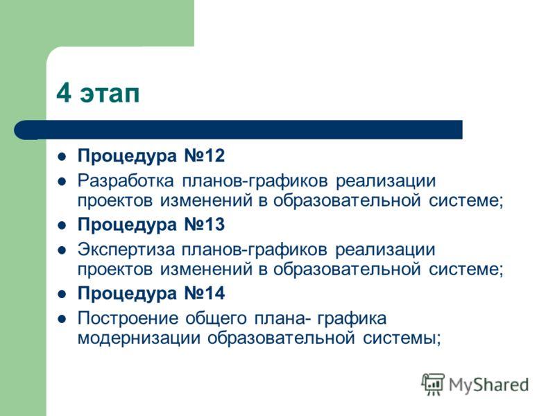 4 этап Процедура 12 Разработка планов-графиков реализации проектов изменений в образовательной системе; Процедура 13 Экспертиза планов-графиков реализации проектов изменений в образовательной системе; Процедура 14 Построение общего плана- графика мод
